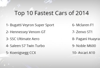 Top-10-Fastest-Cars-in-The-World-2014